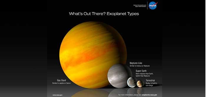 Exoplanetas NASA