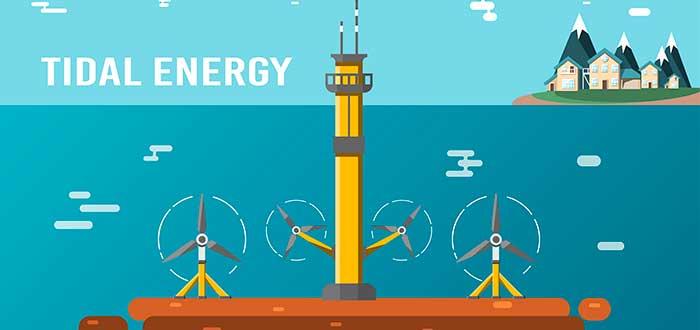 Funcionamiento energía mareomotriz