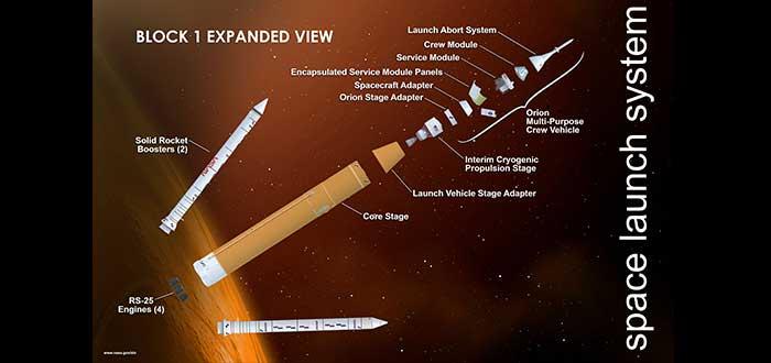 SLS de la NASA